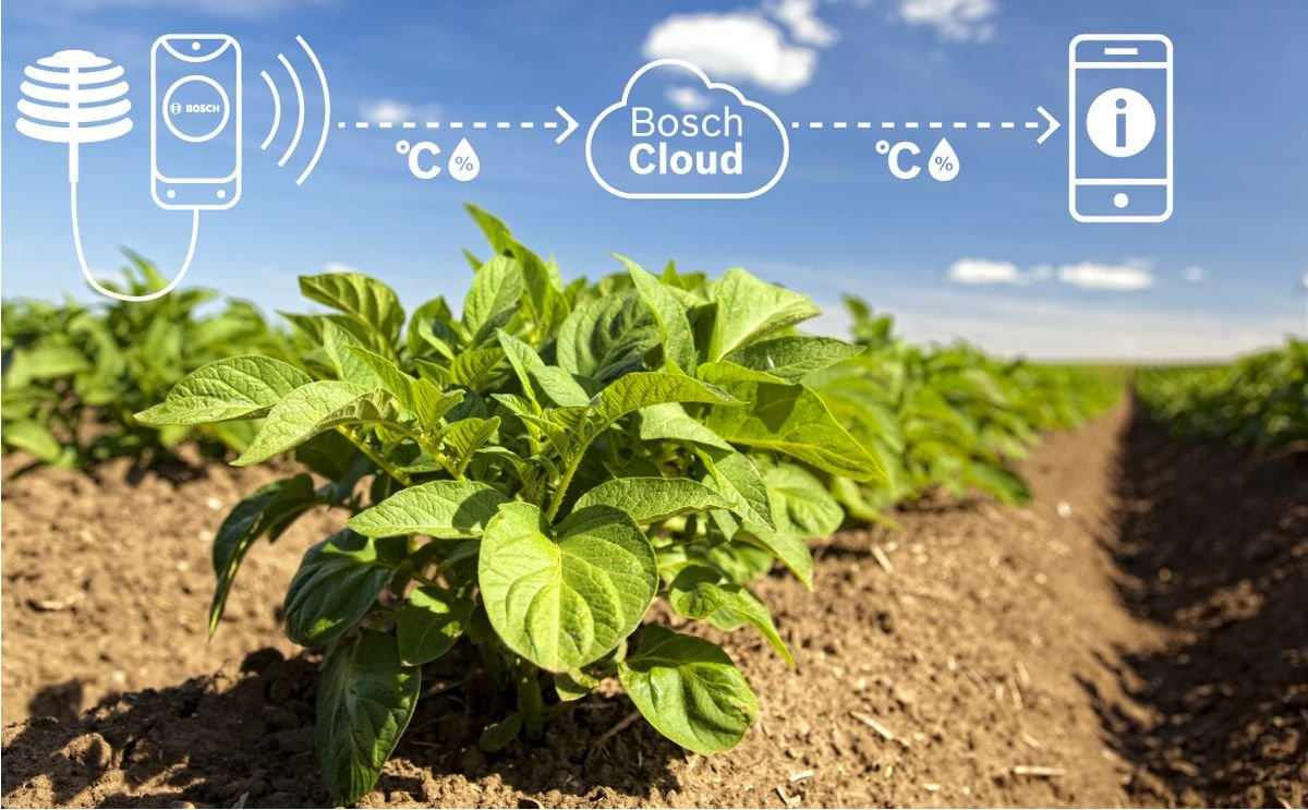High Tech for Farms: Bosch moves into Agricultural Technology Market worth billions